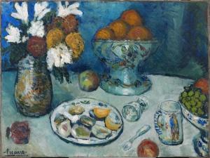 Picasso, Still Life, 1901