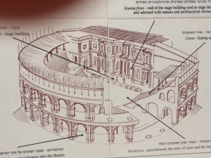 Reconstruction of how the theatre would have looked. You can see how it would be similar to the one in Orange, France which still has it's stage wall.
